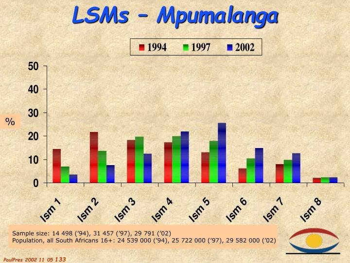 LSMs – Mpumalanga