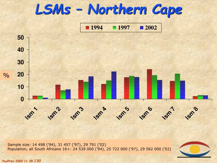 LSMs – Northern Cape