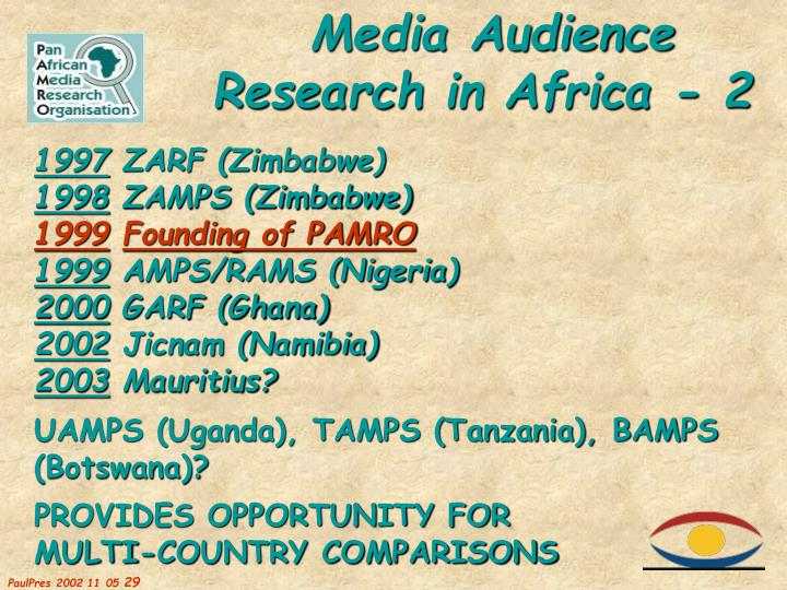 Media Audience Research in Africa - 2