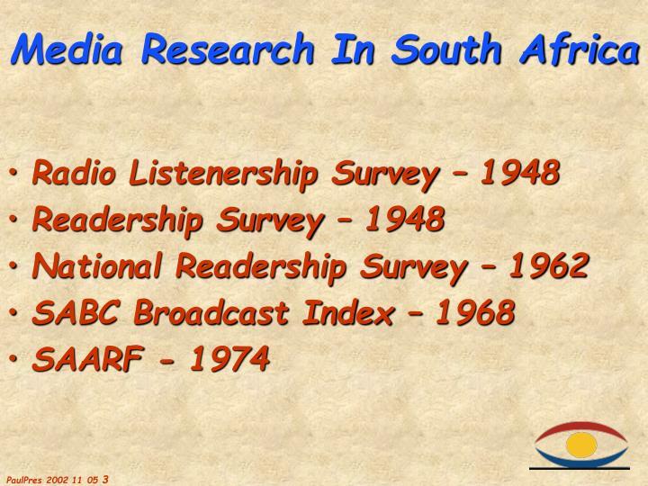Radio Listenership Survey – 1948