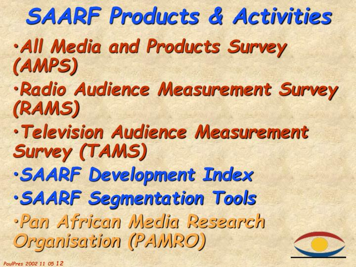 SAARF Products & Activities