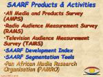 saarf products activities