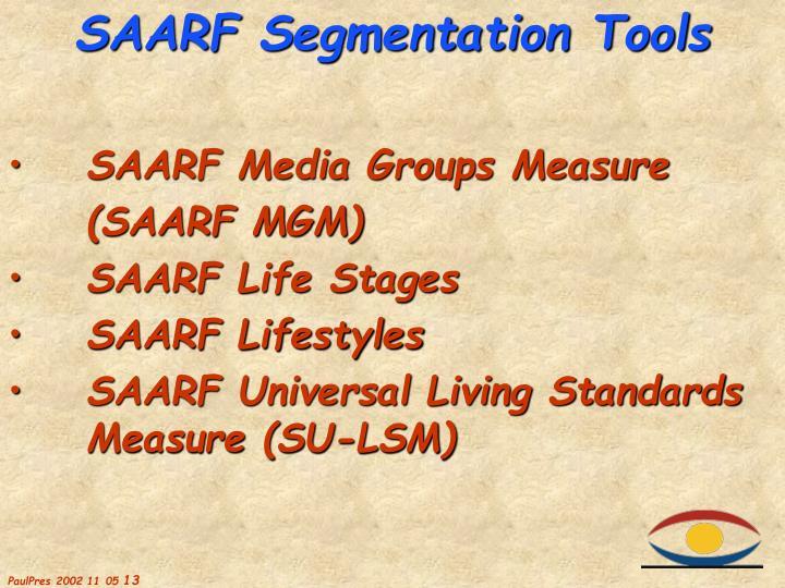 SAARF Media Groups Measure