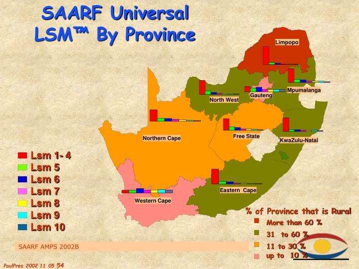 SAARF Universal LSM™ By Province