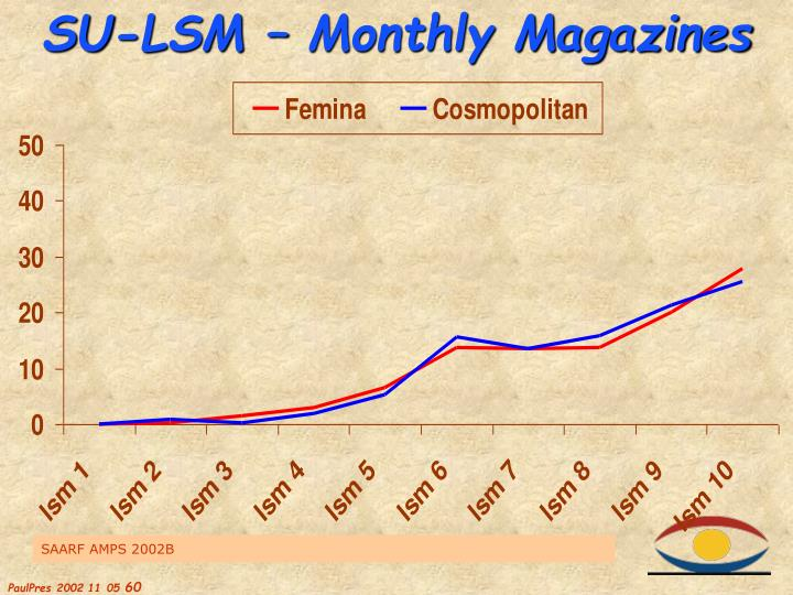 SU-LSM – Monthly Magazines