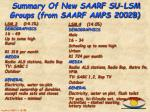 summary of new saarf su lsm groups from saarf amps 2002b1