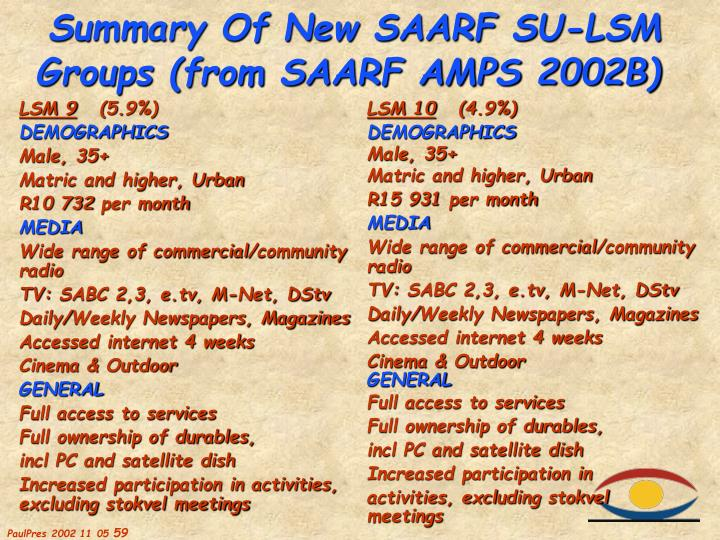 Summary Of New SAARF SU-LSM Groups (from SAARF AMPS 2002B)