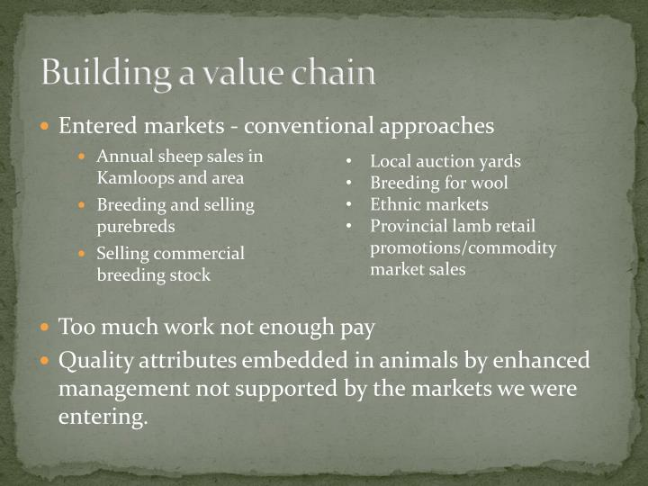 Building a value chain