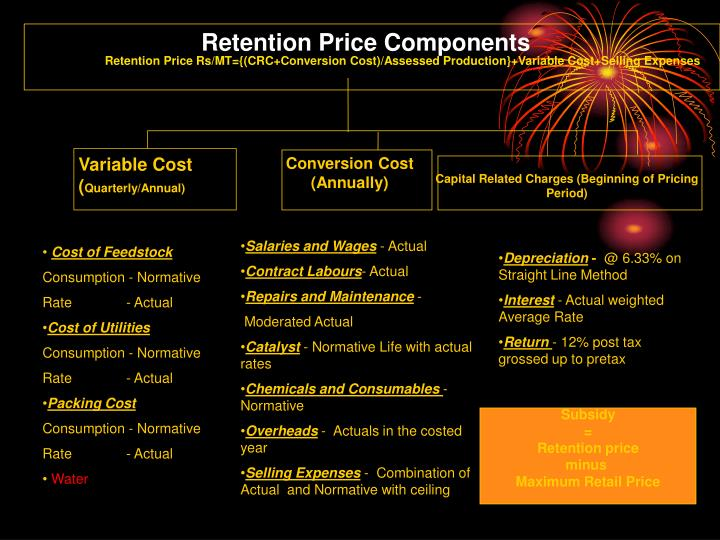 Retention Price Components