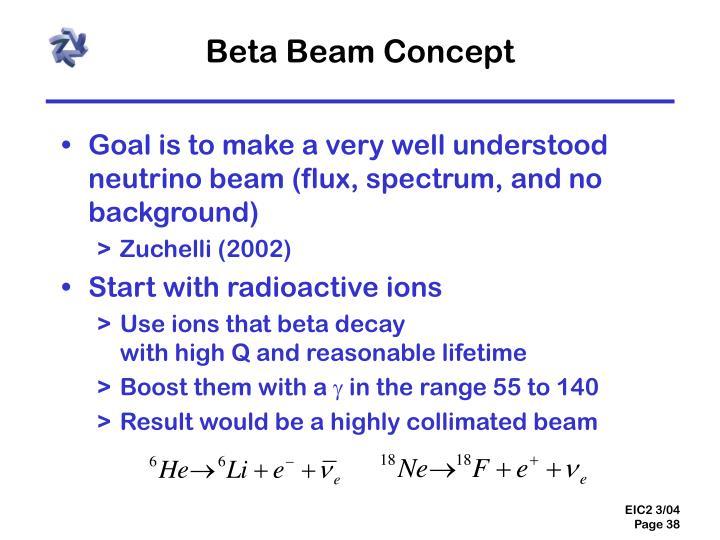 Beta Beam Concept