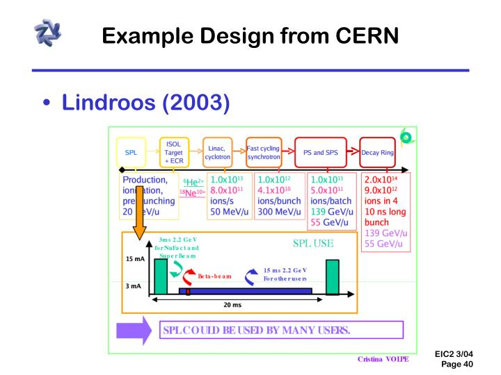 Example Design from CERN