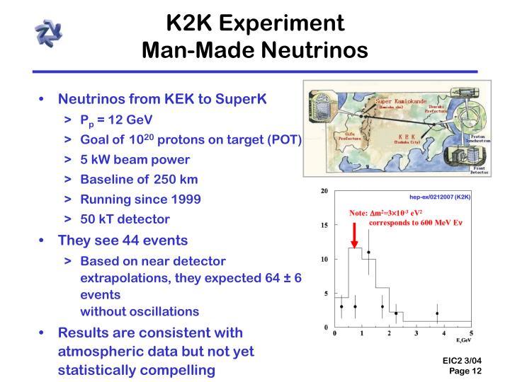 K2K Experiment