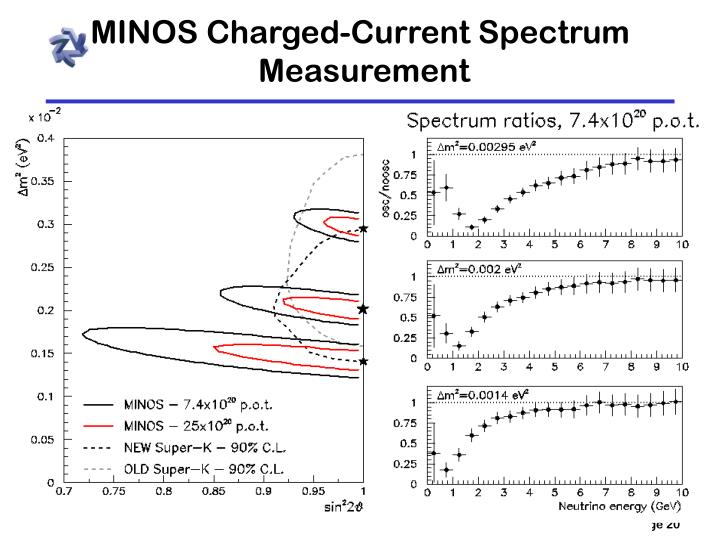 MINOS Charged-Current Spectrum