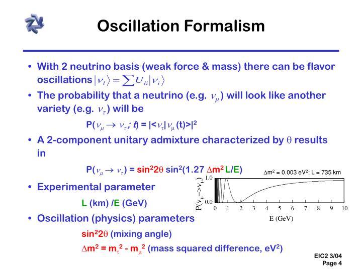 Oscillation Formalism