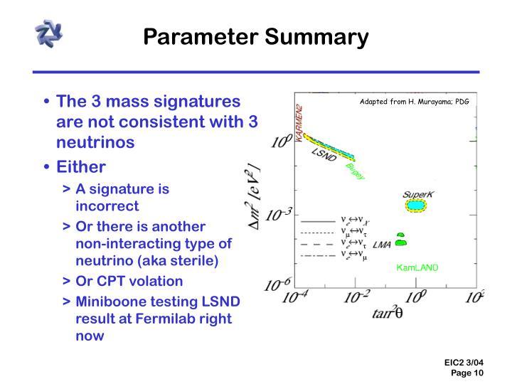 Parameter Summary