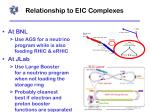 relationship to eic complexes