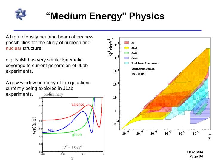 """Medium Energy"" Physics"