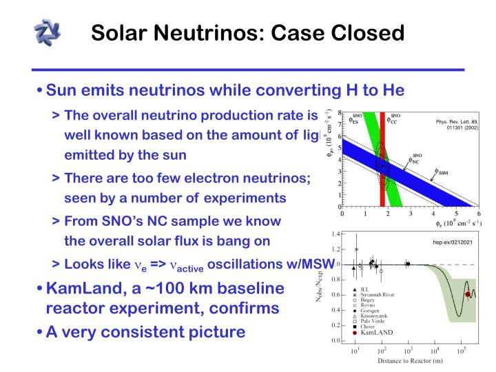Solar Neutrinos: Case Closed