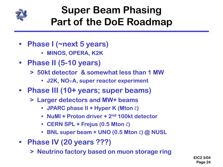 Super Beam Phasing