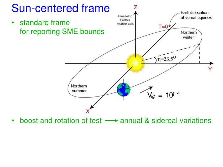 Sun-centered frame