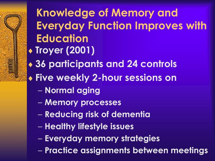 Knowledge of Memory and Everyday Function Improves with Education