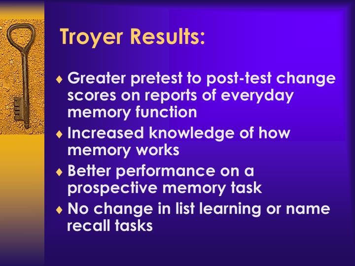 Troyer Results: