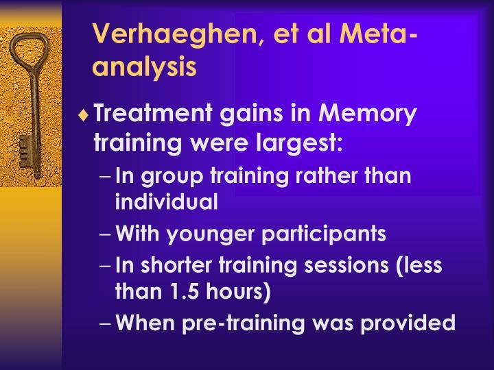 Verhaeghen, et al Meta-analysis