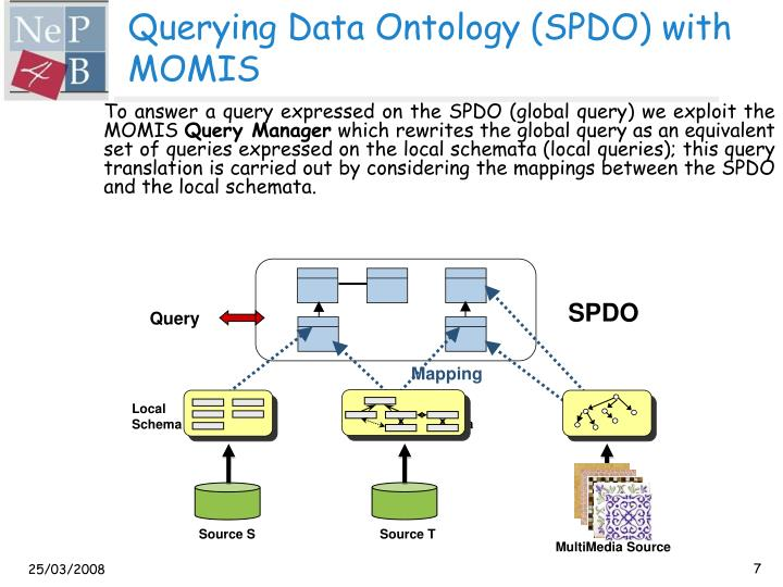 Querying Data Ontology (SPDO) with MOMIS
