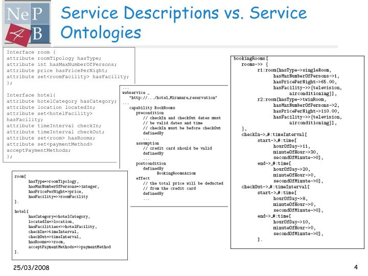 Service Descriptions vs. Service Ontologies