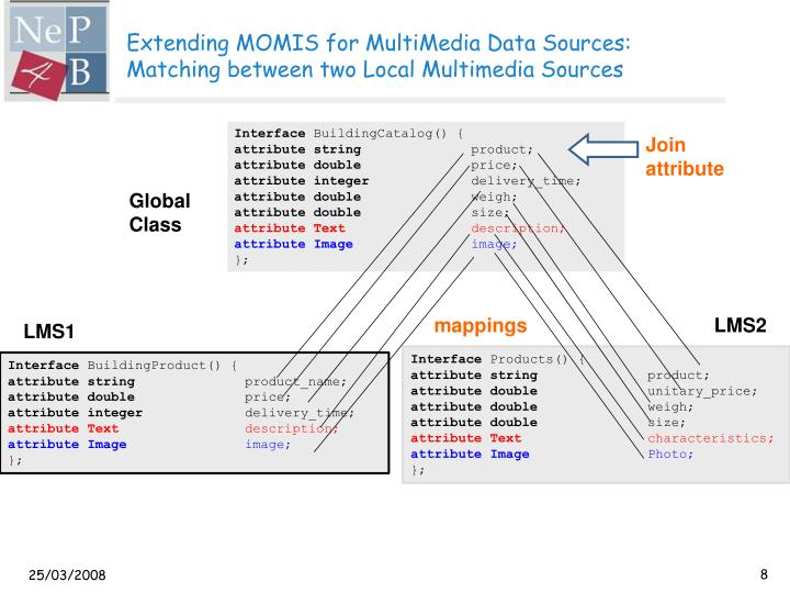 Extending MOMIS for MultiMedia Data Sources: