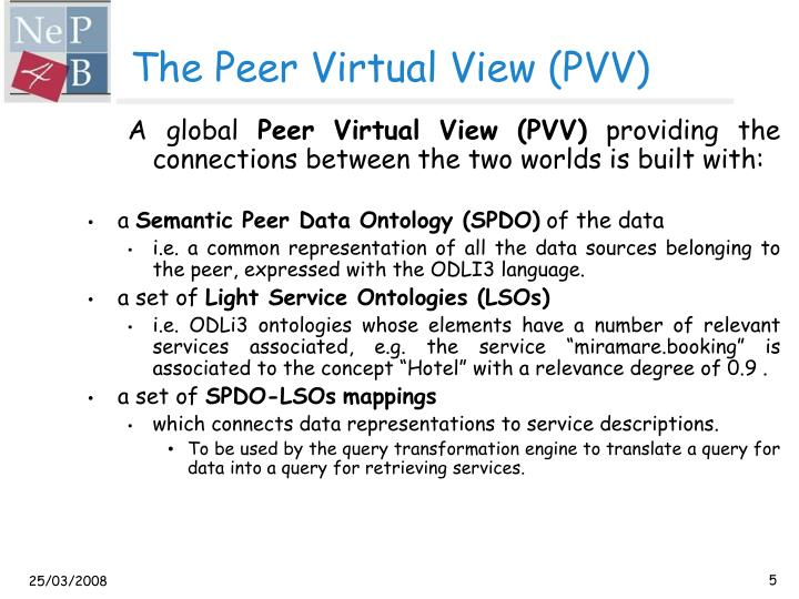 The Peer Virtual View (PVV)