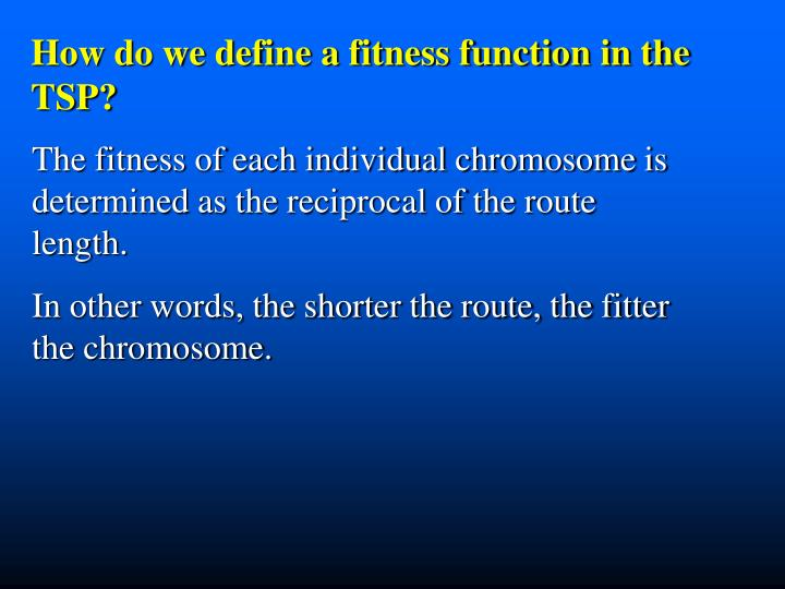 How do we define a fitness function in the   TSP?