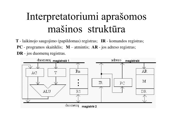 Interpretatoriumi apra omos ma inos strukt ra