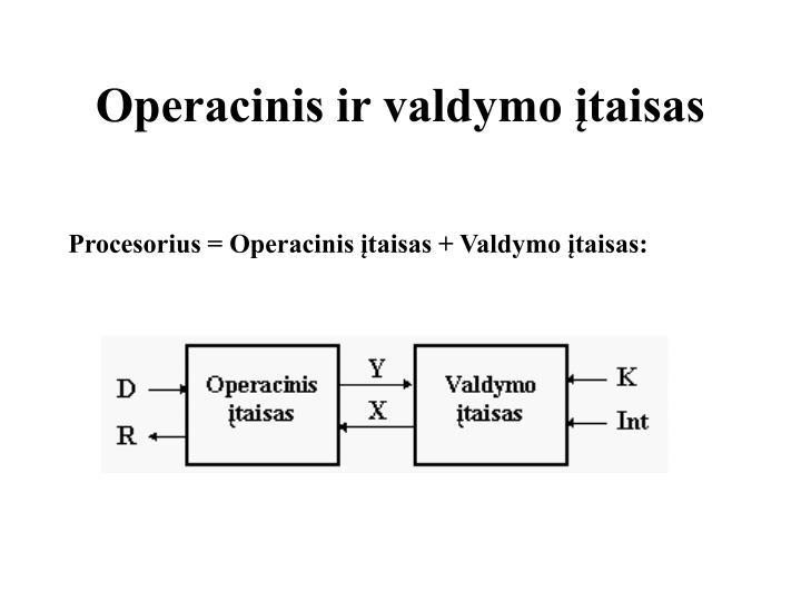 Operacinis ir valdymo įtaisas