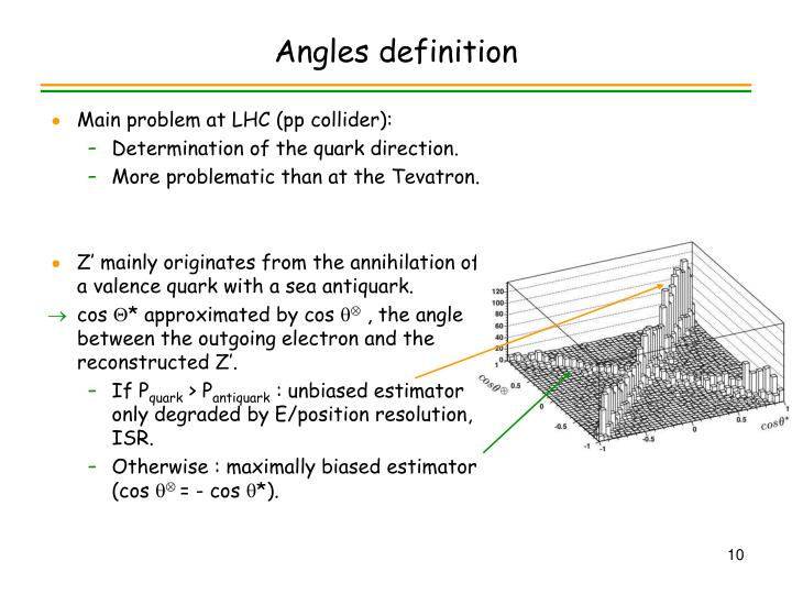 Angles definition