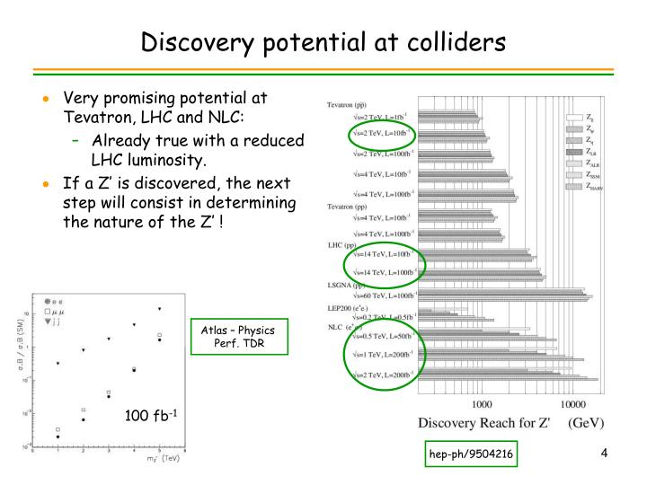 Discovery potential at colliders