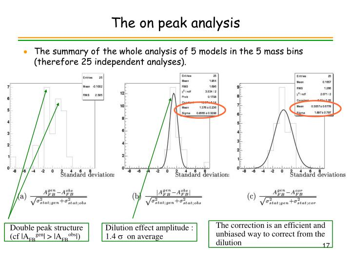 The on peak analysis