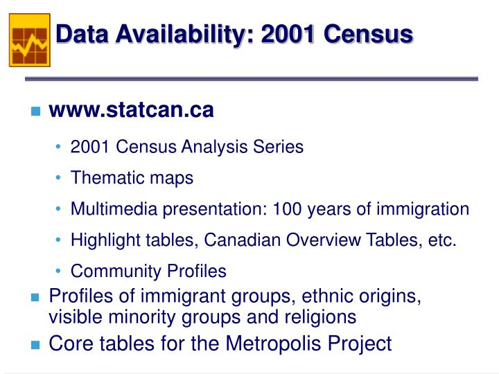 Data Availability: 2001 Census