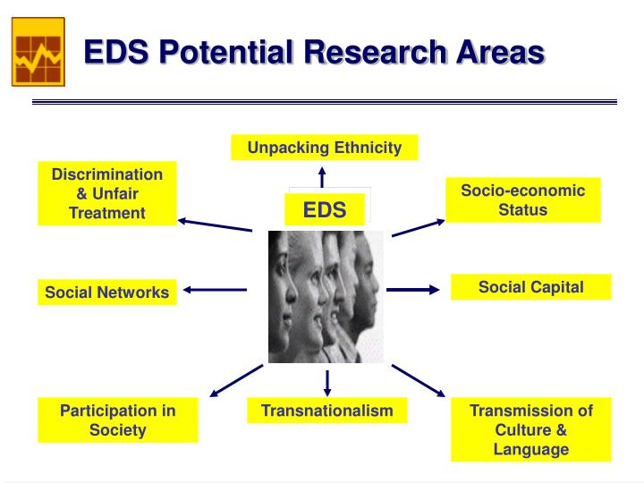 EDS Potential Research Areas