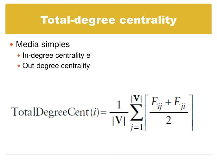 Total-degree