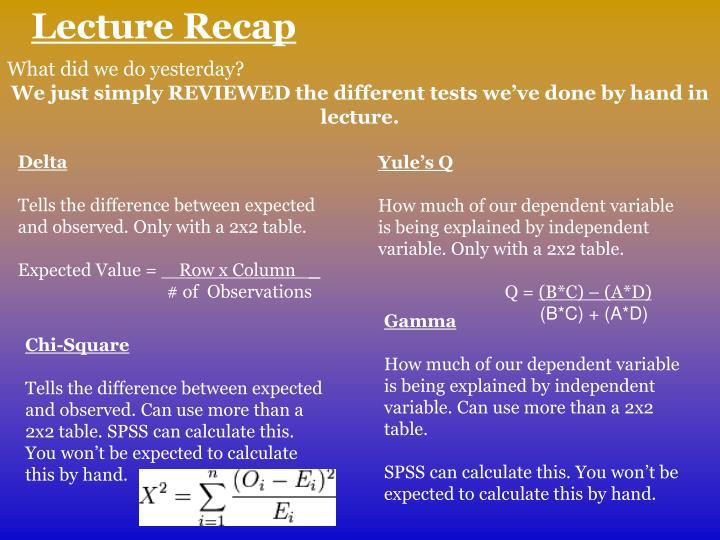 Lecture Recap