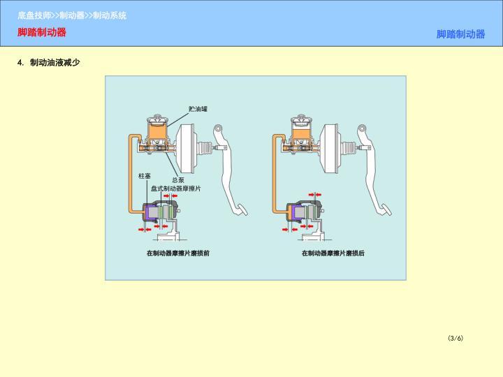 4. 制动油液减少