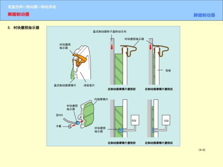 5. 衬块磨损指示器