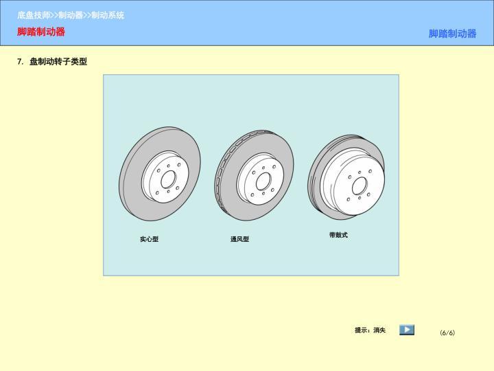 7. 盘制动转子类型