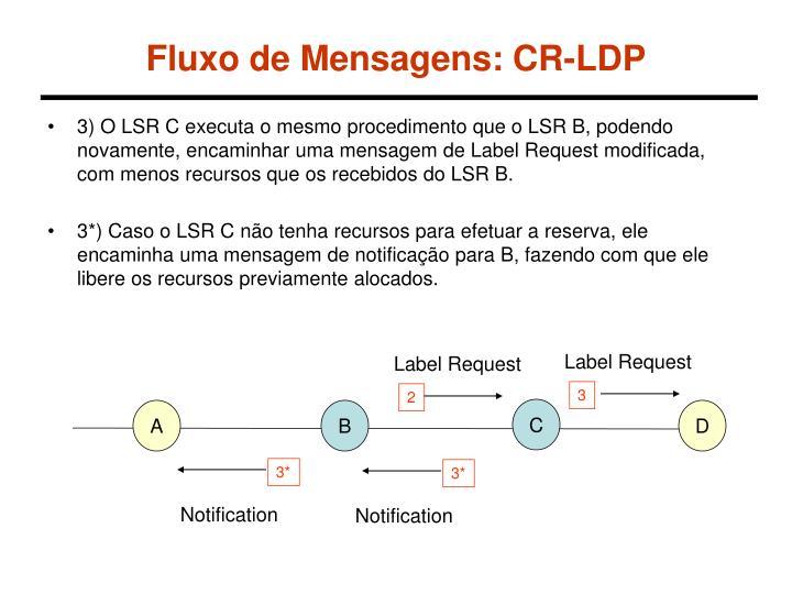 Fluxo de Mensagens: CR-LDP