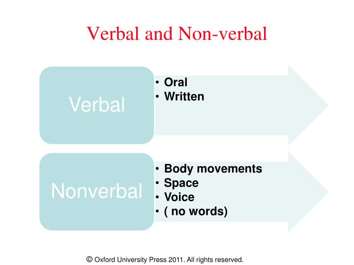 Verbal and Non-verbal