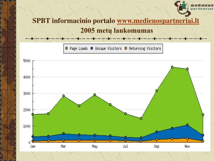 SPBT informacinio portalo