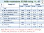 achievement under bgrei during 2011 12