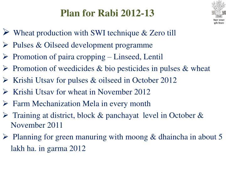 Plan for Rabi 2012-13