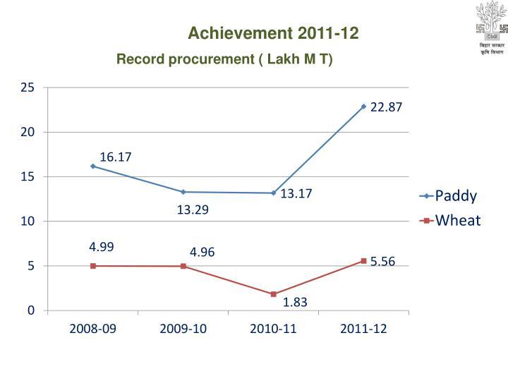 Achievement 2011-12